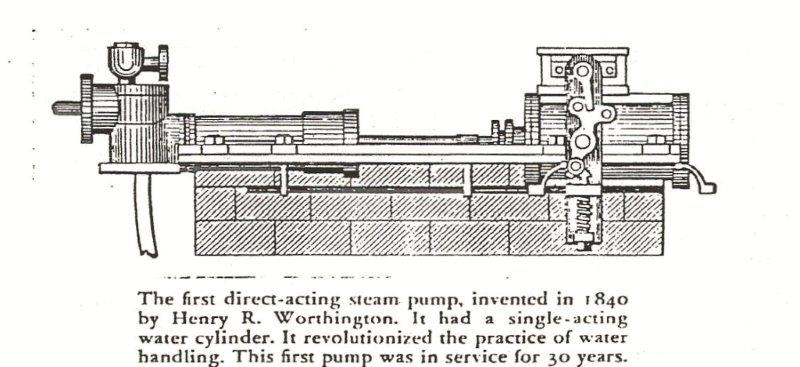 Direct-acting Steam Pump